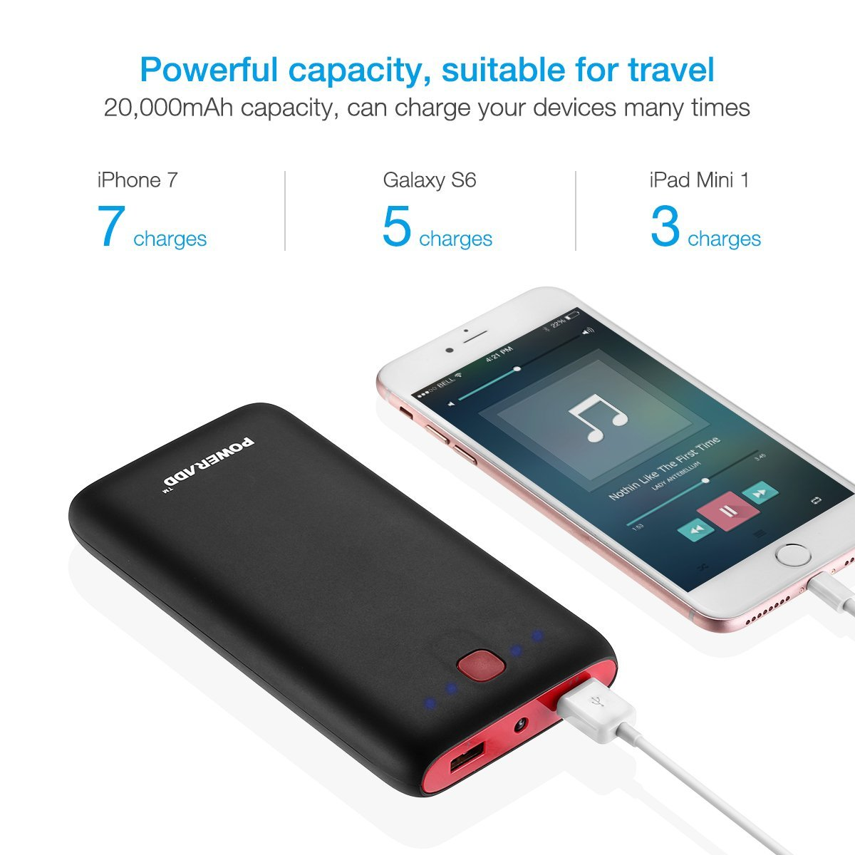 Power pack charging mobile phones, camping, festivals, amazon
