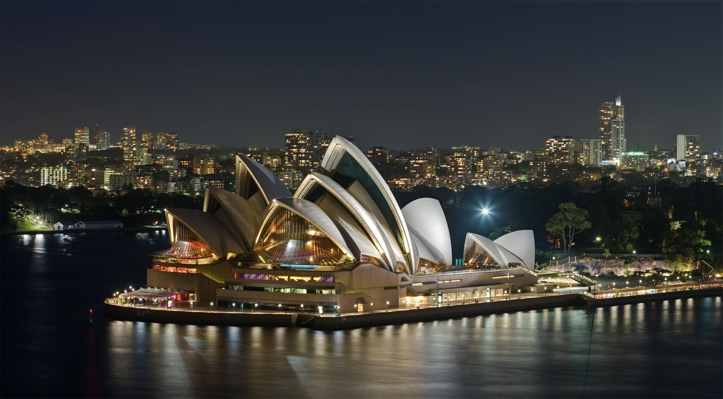 Places to visit in Sydney, The Sydney Opera House