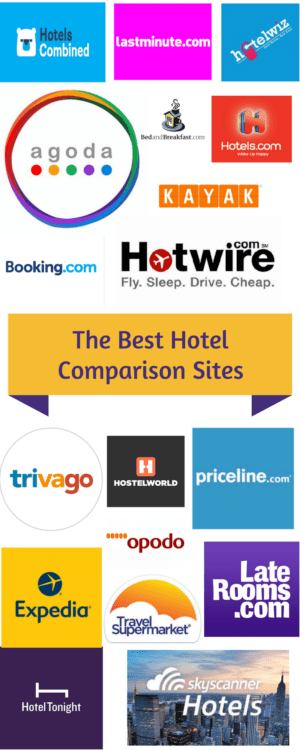 The Best Hotel Comparison Sites
